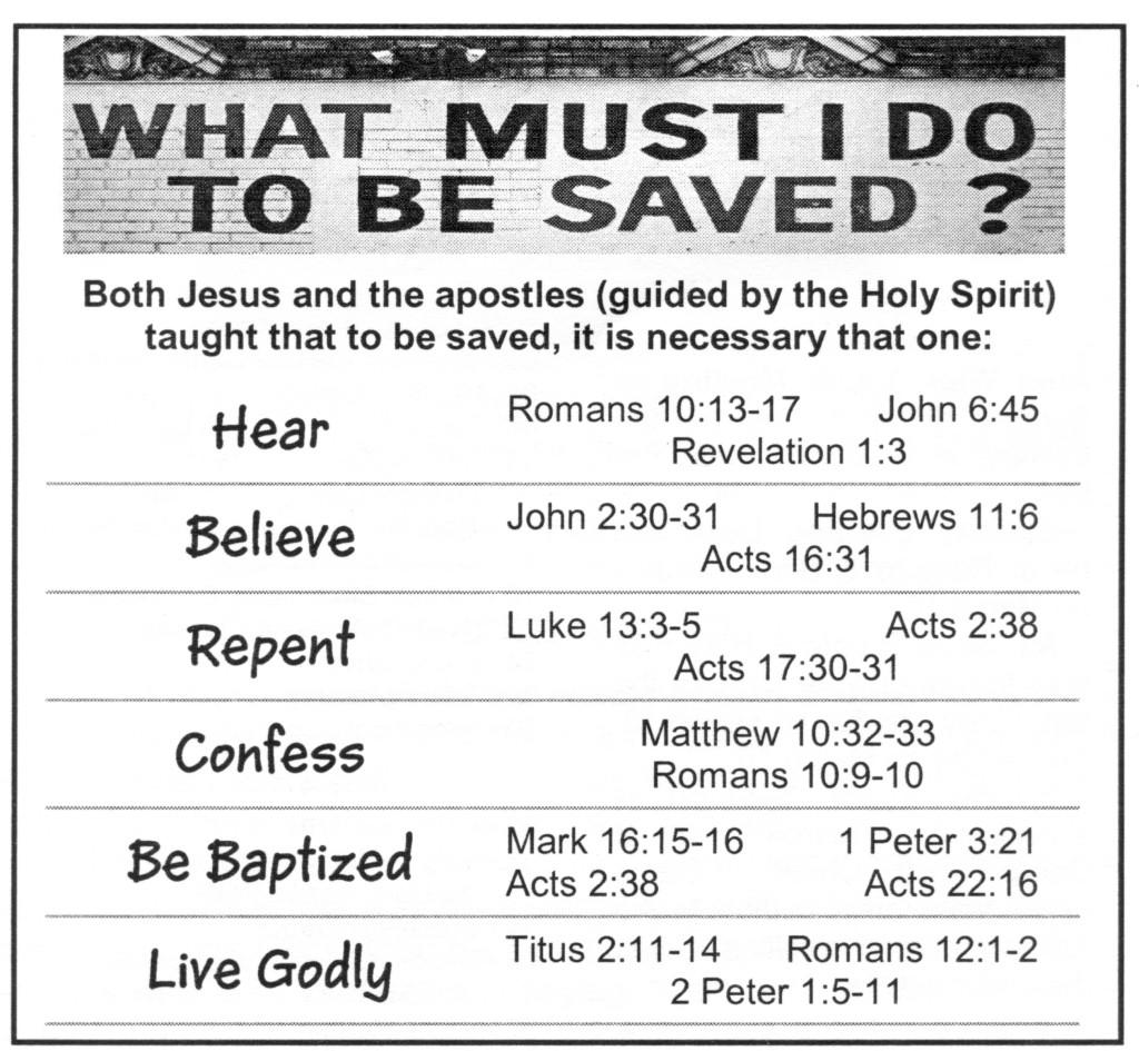 Plan-of-Salvation